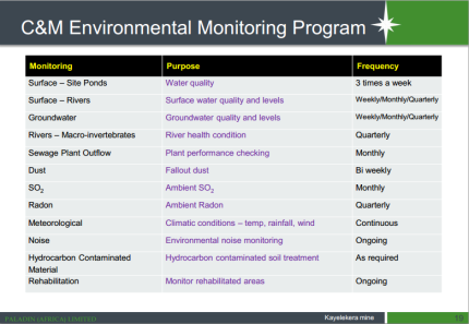 Care and Maintenance Environmental Monitoring Program (Image taken from Paladin Africa presentation at Extraordinary DEC Meeting, Karonga, 28 October 2014)