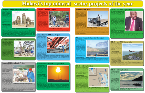 Malawi's top mineral sector projects of the year (Image taken from pages 4 and 9 of Mining Review January 2015) Click on image to enlarge