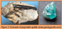 2015-05 Mining Review Technical File Grain Malunga Pegmatite apatite