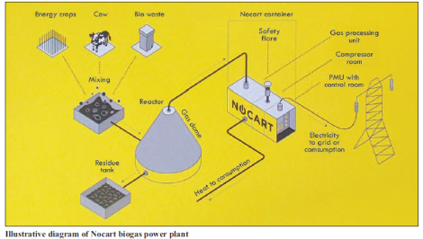 2015-08 Mining Review Nocart Biogas Power Plant
