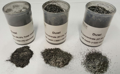 Duwi flake concentrate from test-work from SGS Lakefield, Ontario, Canda (taken from Sovereign's Company Announcement on 16 September 2015)