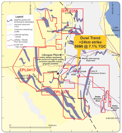 Sovereign Metals to fast track graphite project near Malawis
