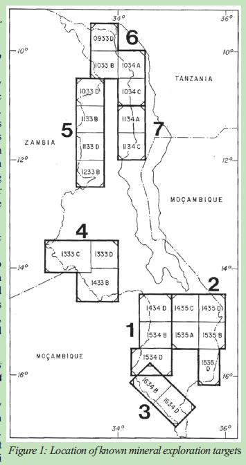 2016-09-malawi-mining-trade-review-uranium-targets-malunga