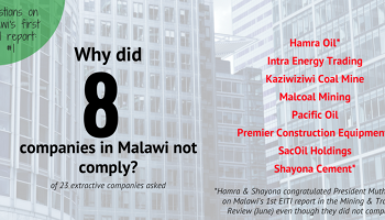 Exposed! Malawi EITI report reveals grave weakness in