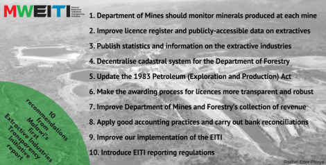 10 Recommendations from Malawi's first MWEITI Report